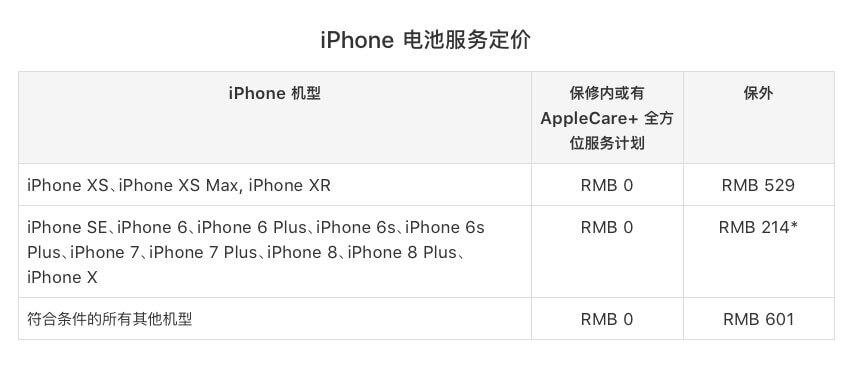 iPhone XS/XS Max最贵新款苹果手机:屏幕摔坏维修要花费多少钱?