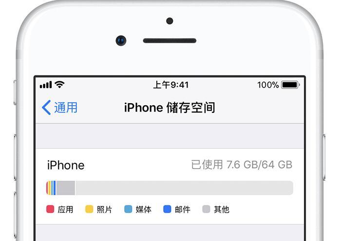 """iPhone 储存空间里面的""""其他""""是什么,占用了很多空间如何清理?"""